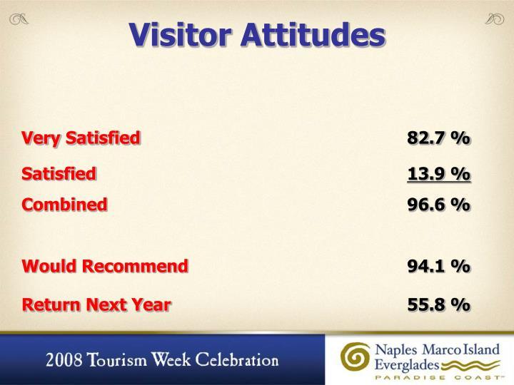 Visitor Attitudes