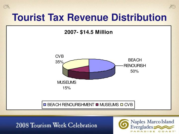 Tourist Tax Revenue Distribution