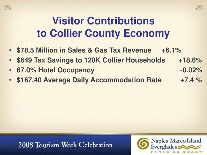 Visitor Contributions