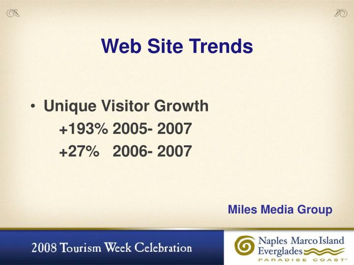 Web Site Trends