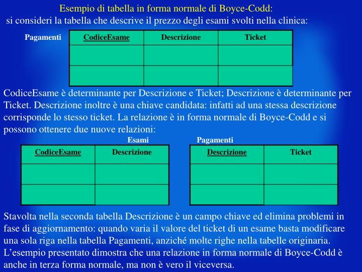 Esempio di tabella in forma normale di Boyce-Codd: