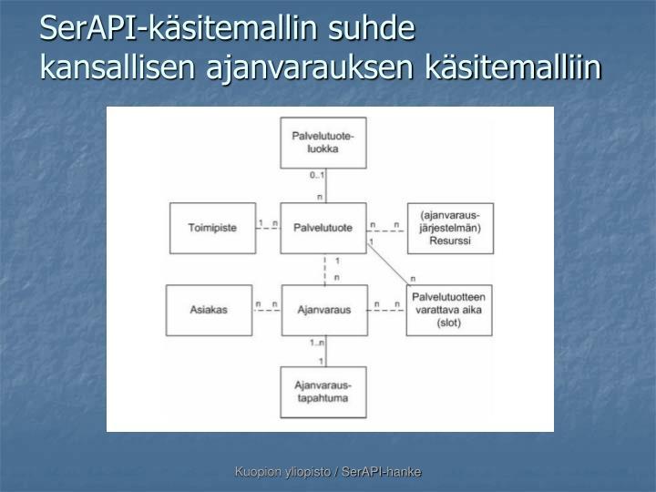SerAPI-käsitemallin suhde