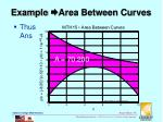 example area between curves3