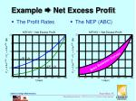 example net excess profit7