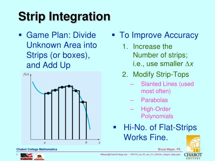 Strip Integration
