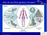 why do we think genetics will play