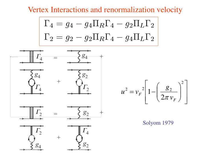 Vertex Interactions and renormalization velocity