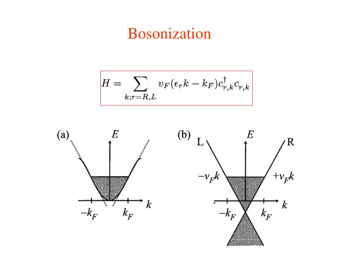 Bosonization
