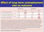 effect of long term unemployment rate on outcome
