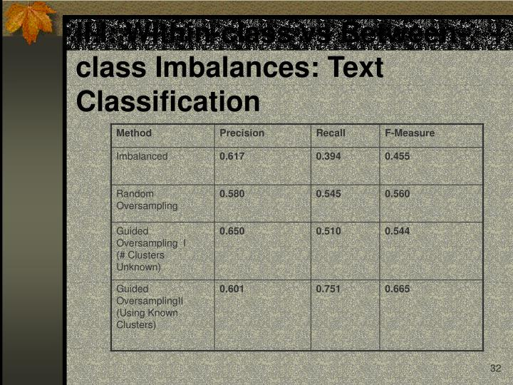 II.I: Within-class vs Between-  class Imbalances: Text Classification