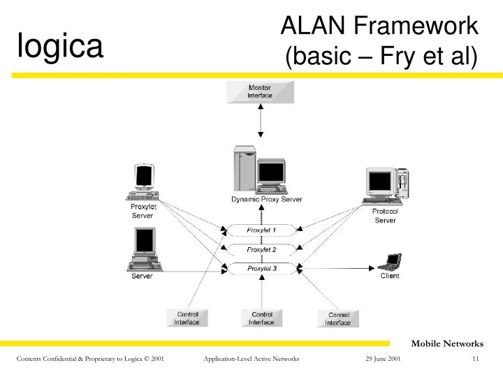 ALAN Framework