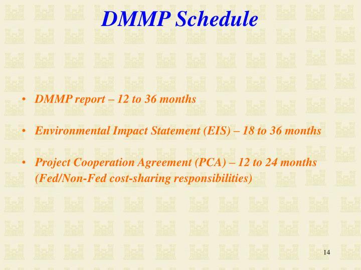 DMMP Schedule