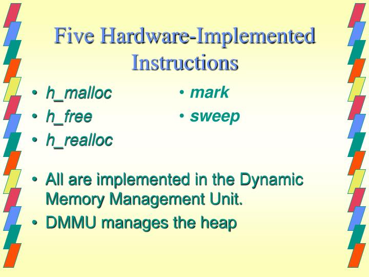 Five Hardware-Implemented Instructions