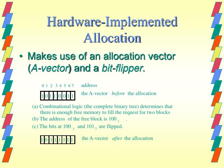 Hardware-Implemented Allocation