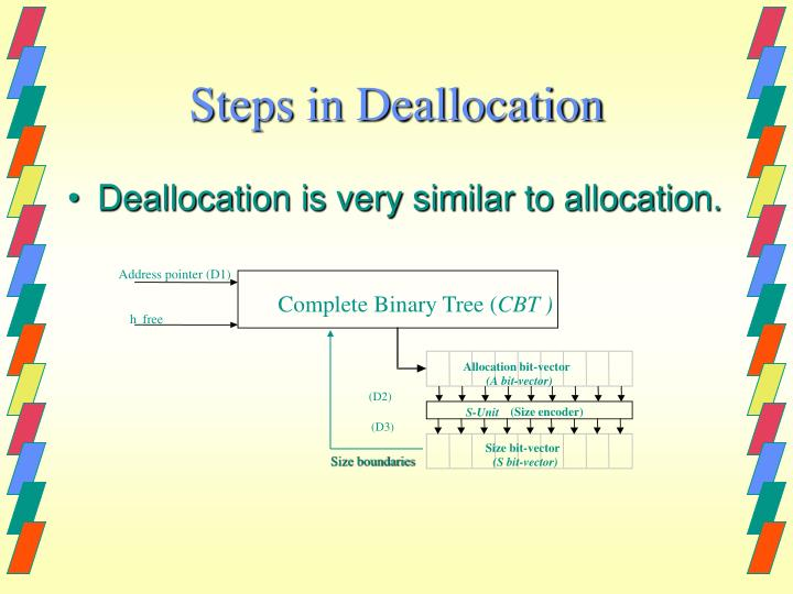 Steps in Deallocation