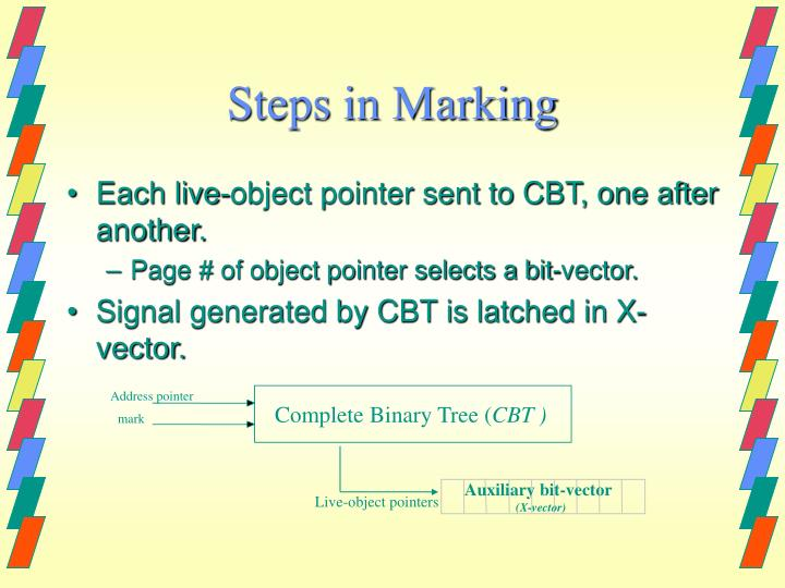 Steps in Marking