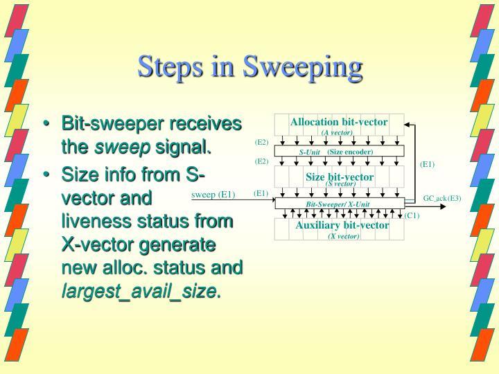 Steps in Sweeping