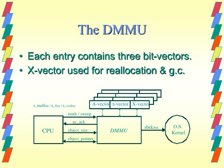 The DMMU