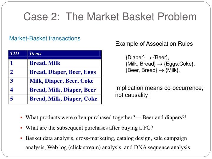 Case 2:  The Market Basket Problem