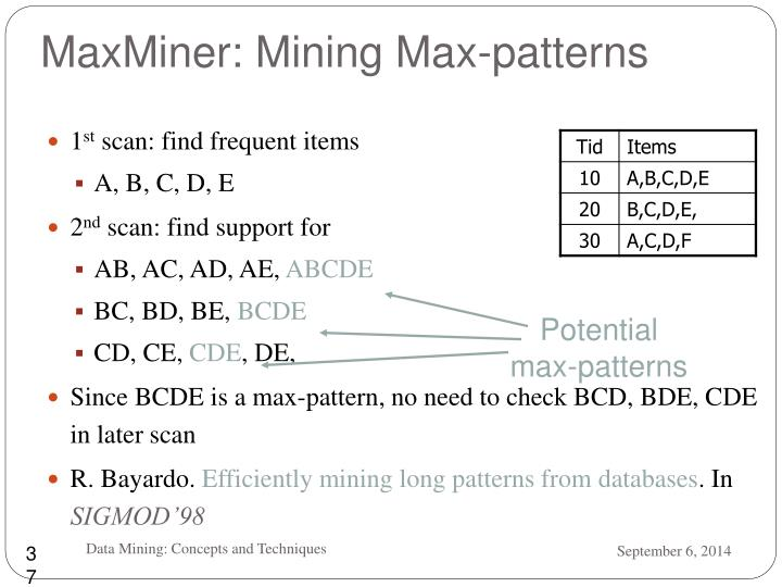 MaxMiner: Mining Max-patterns