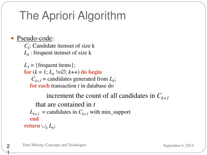 The Apriori Algorithm