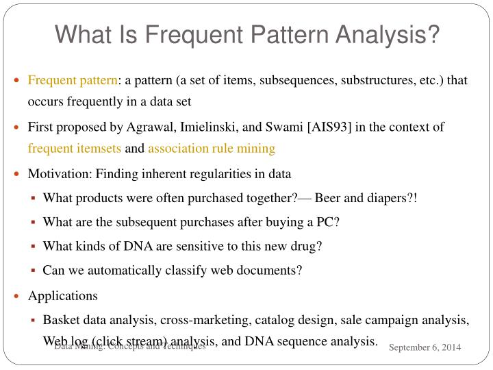 What Is Frequent Pattern Analysis?