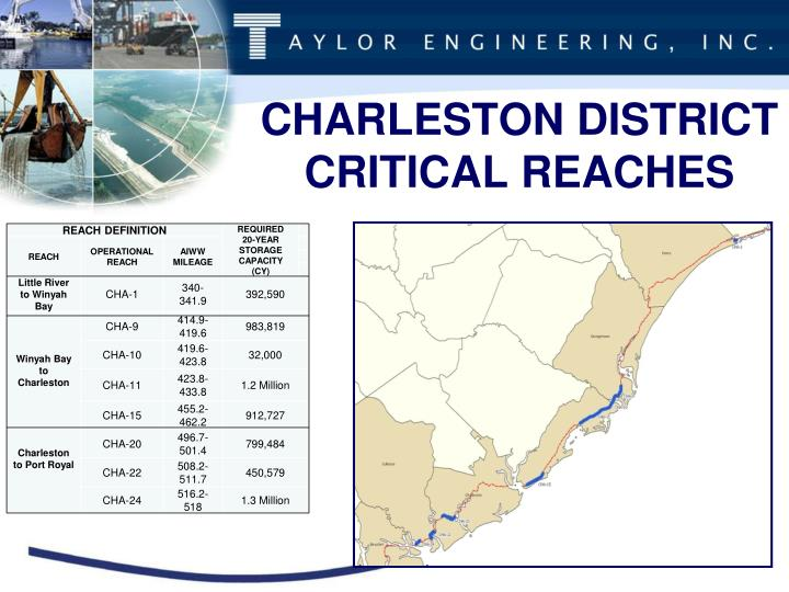CHARLESTON DISTRICT CRITICAL REACHES