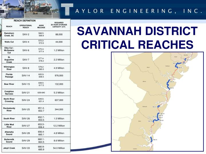 SAVANNAH DISTRICT CRITICAL REACHES