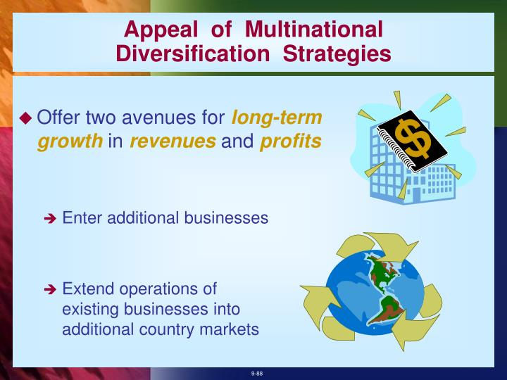 Appeal  of  Multinational