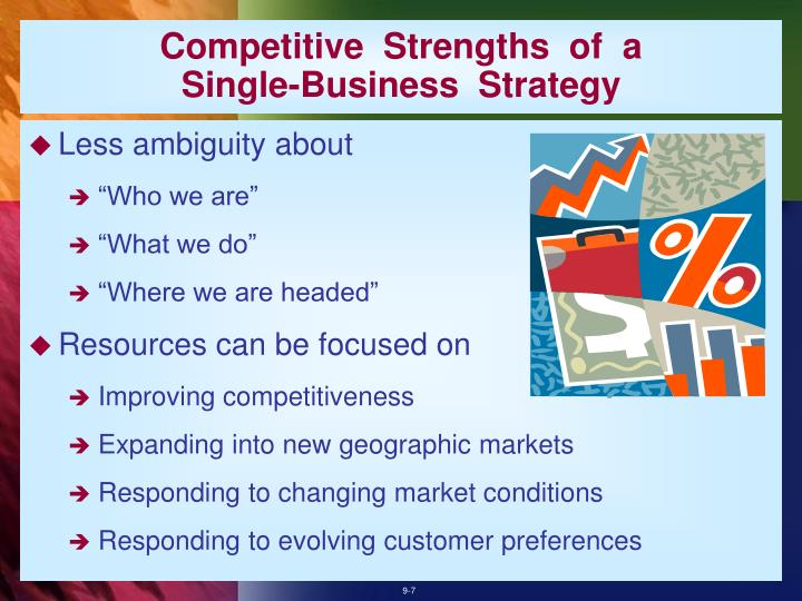 Competitive  Strengths  of  a