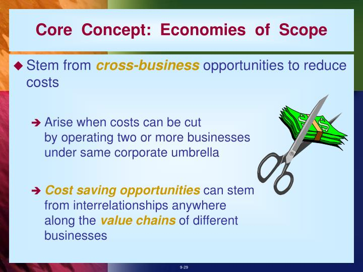 Core  Concept:  Economies  of  Scope