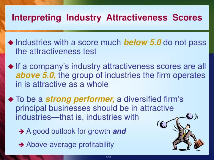 Interpreting  Industry  Attractiveness  Scores