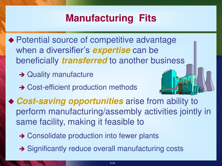 Manufacturing  Fits