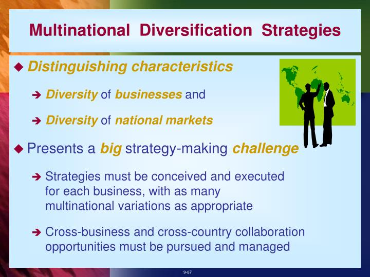 Multinational  Diversification  Strategies
