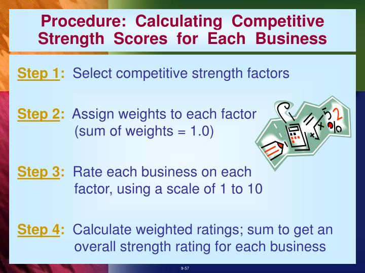 Procedure:  Calculating  Competitive Strength  Scores  for  Each  Business