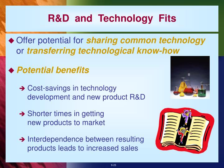 R&D  and  Technology  Fits