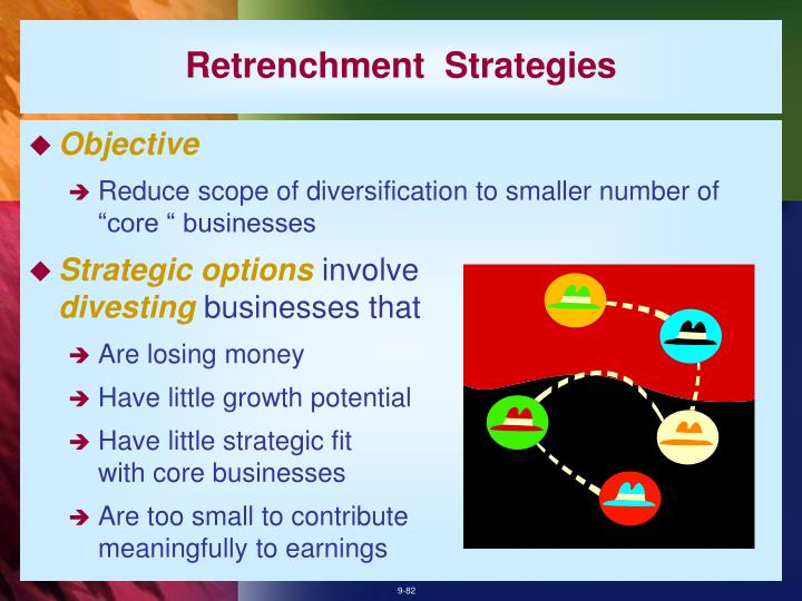 Retrenchment  Strategies
