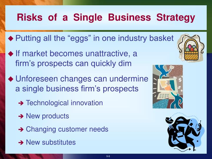 Risks  of  a  Single  Business  Strategy