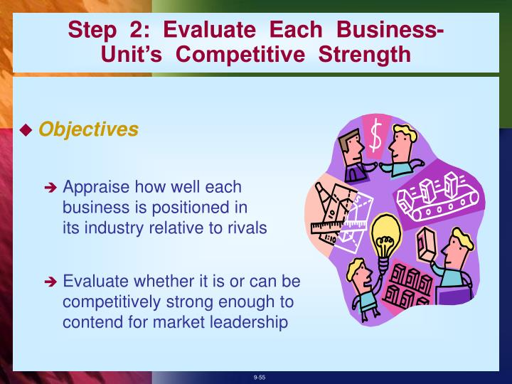 Step  2:  Evaluate  Each  Business-