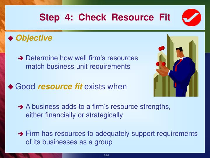 Step  4:  Check  Resource  Fit