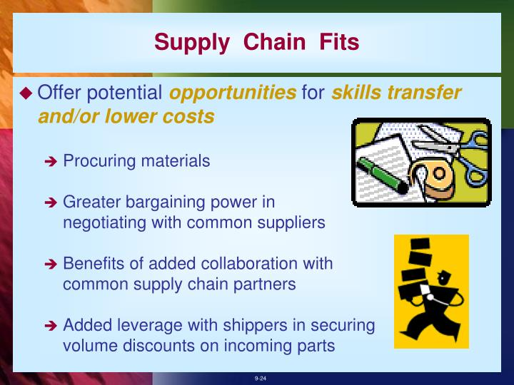 Supply  Chain  Fits