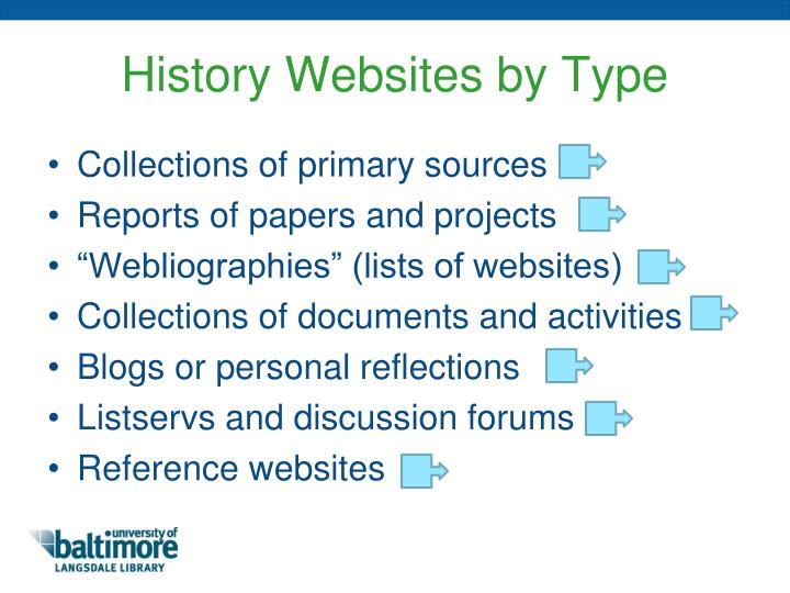History Websites by Type