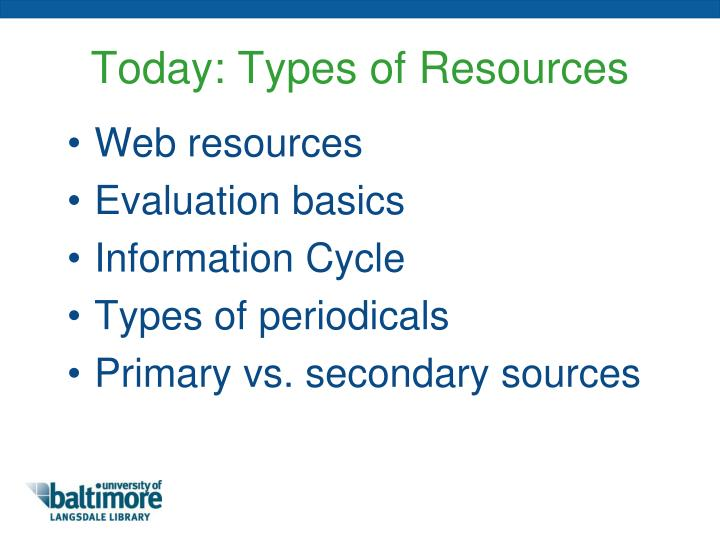 Today types of resources