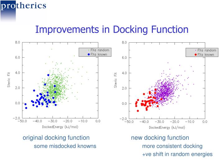 Improvements in Docking Function