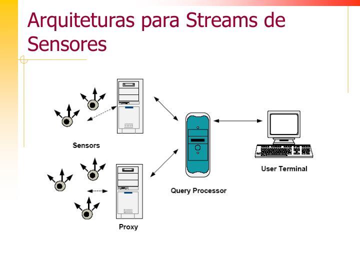 Arquiteturas para Streams de Sensores