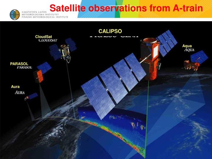 Satellite observations from A-train