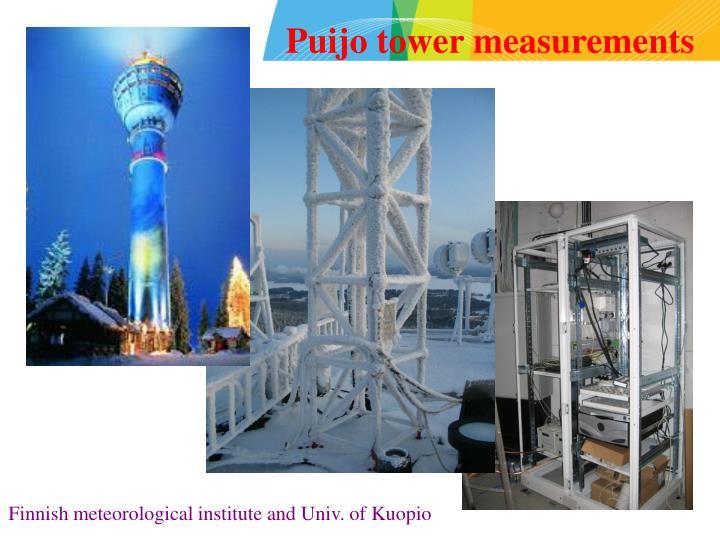 Puijo tower measurements