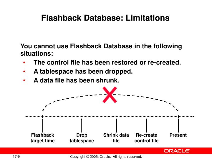 Flashback Database: Limitations