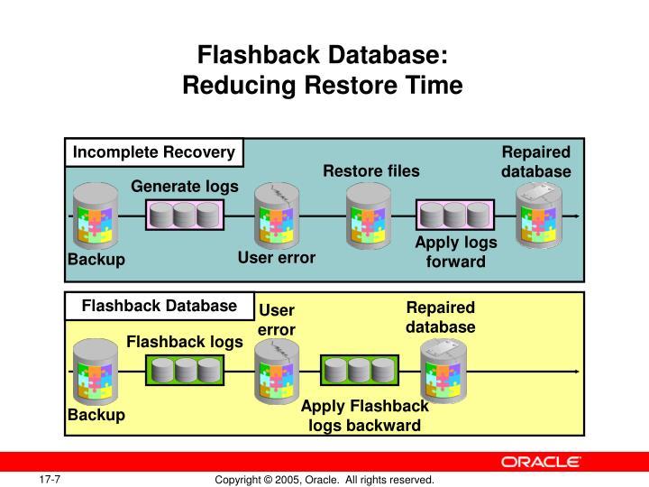 Flashback Database: