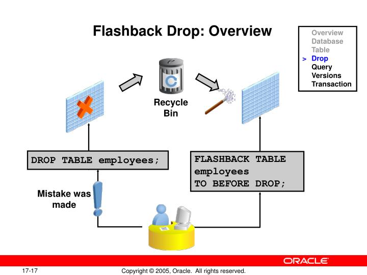 Flashback Drop: Overview
